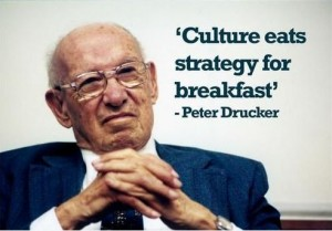 Image-Peter-Drucker-Culture-Eats-Strategy